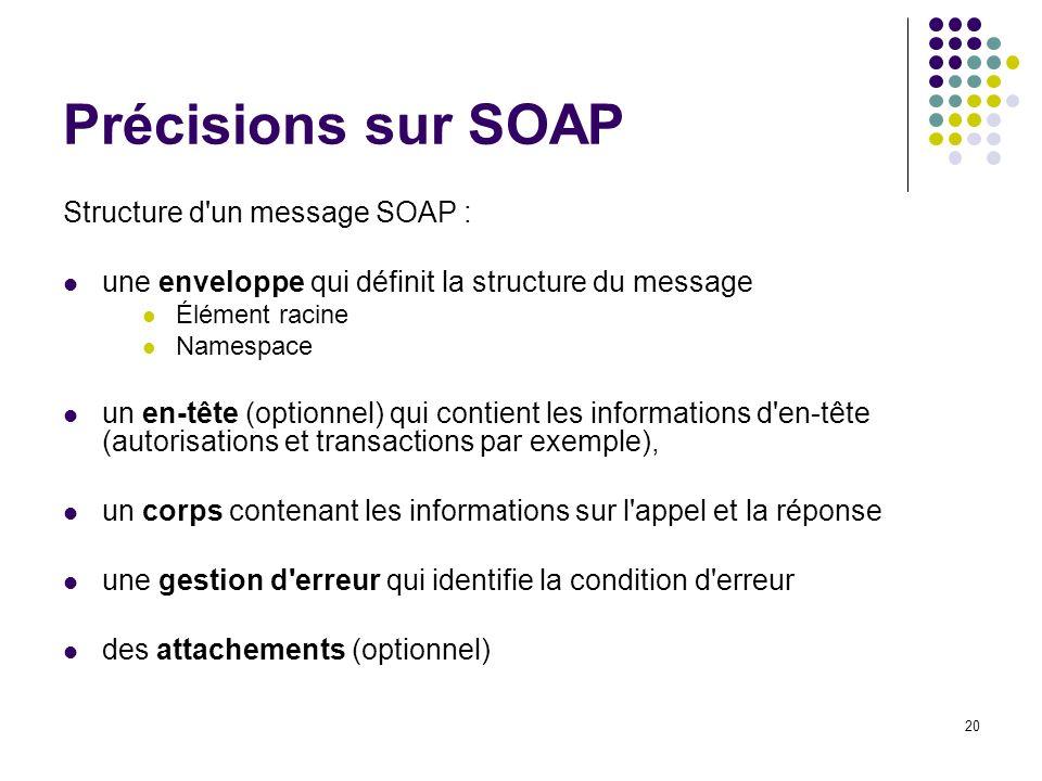 Précisions sur SOAP Structure d un message SOAP :