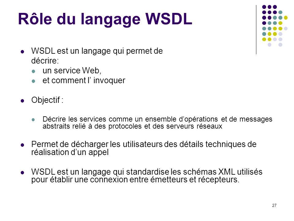 Rôle du langage WSDL WSDL est un langage qui permet de décrire: