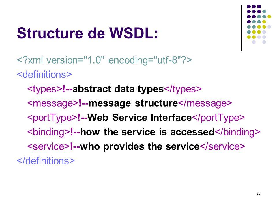 Structure de WSDL: < xml version= 1.0 encoding= utf-8 >