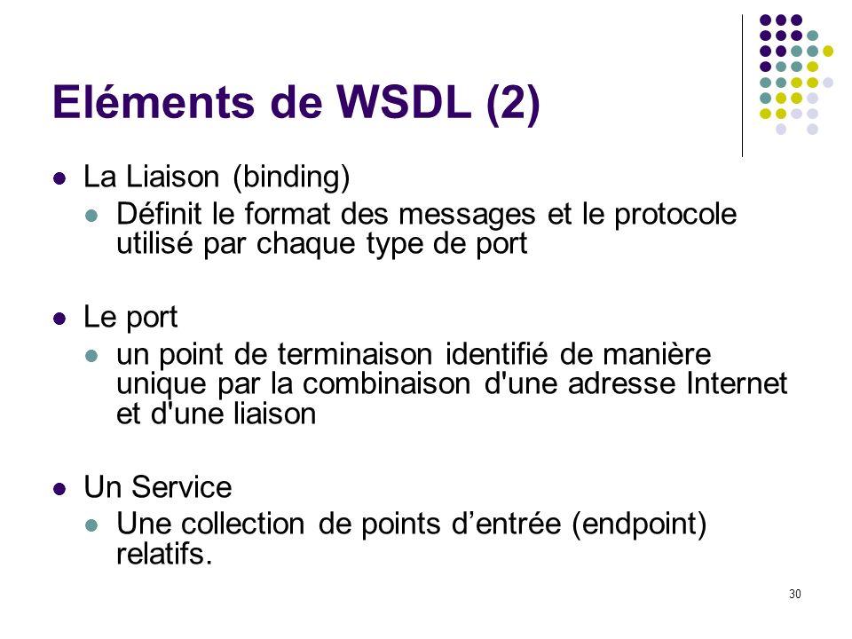Eléments de WSDL (2) La Liaison (binding)