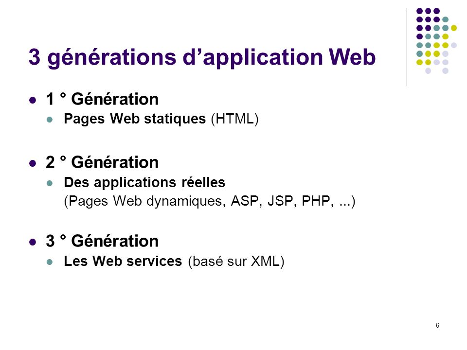 3 générations d'application Web
