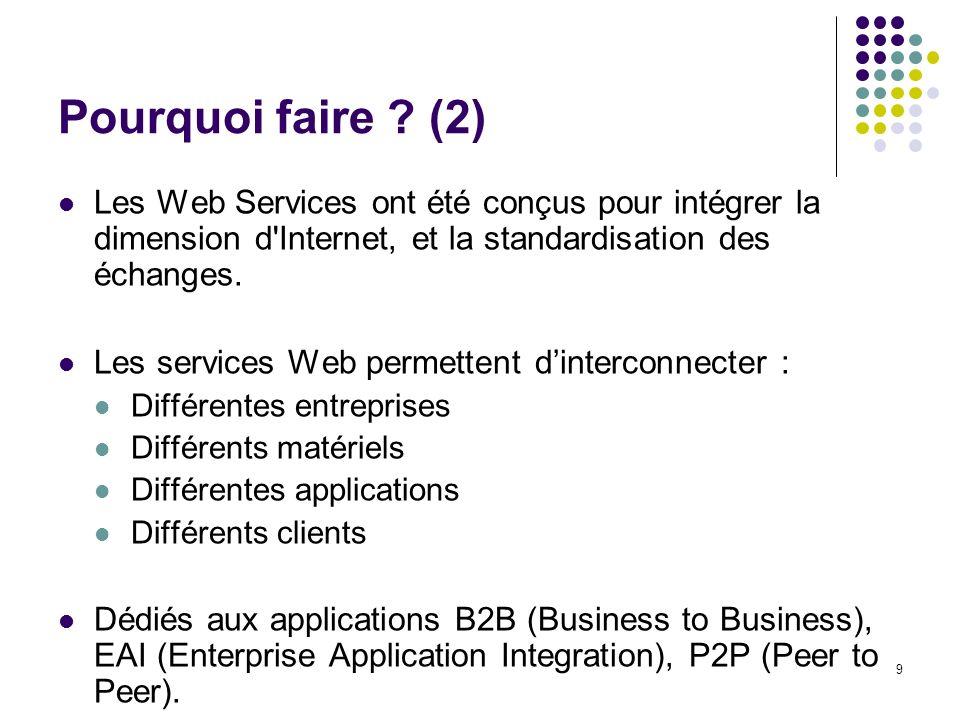 Pourquoi faire (2) Les Web Services ont été conçus pour intégrer la dimension d Internet, et la standardisation des échanges.