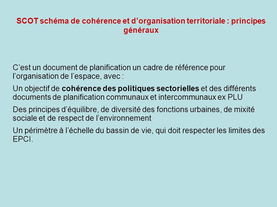 SCOT schéma de cohérence et d'organisation territoriale : principes généraux