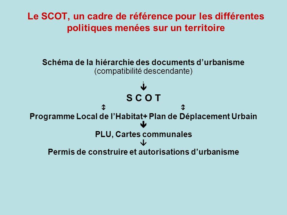 Le SCOT, un cadre de référence pour les différentes politiques menées sur un territoire