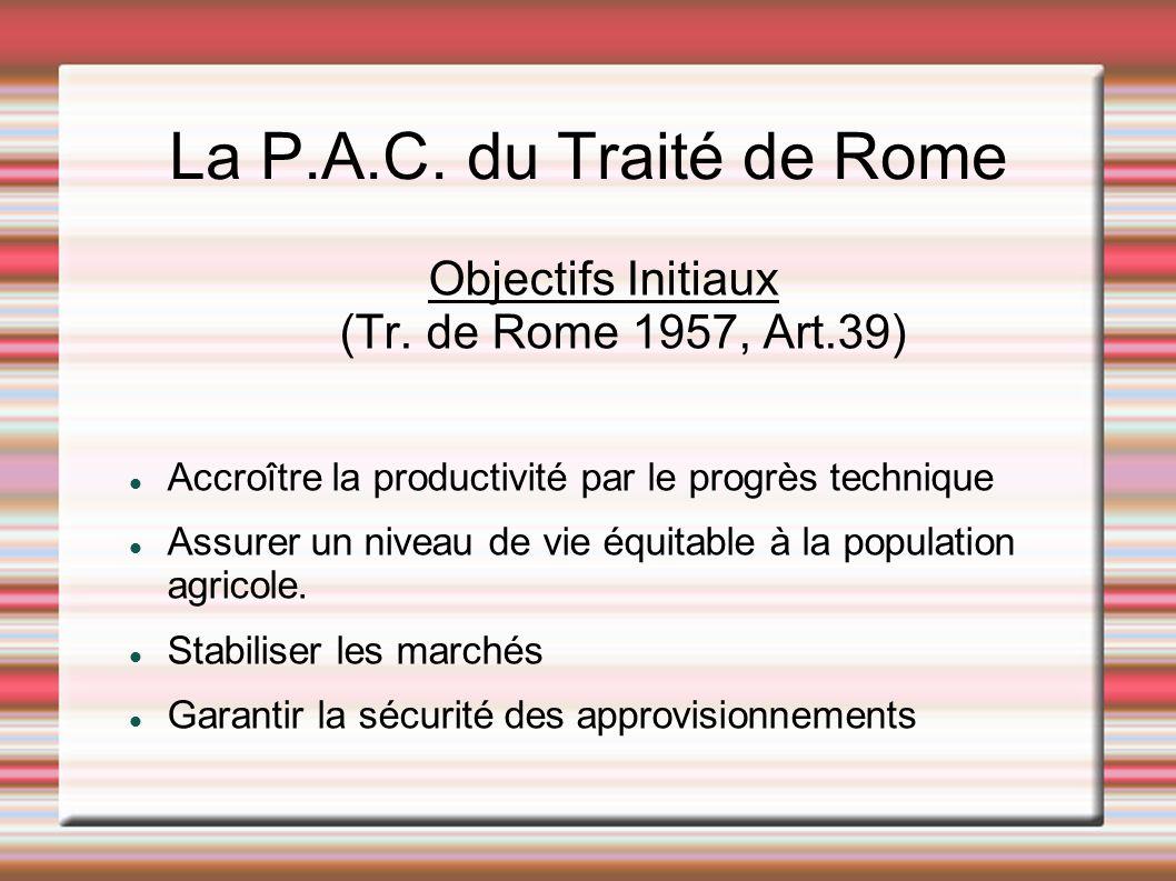 Objectifs Initiaux (Tr. de Rome 1957, Art.39)