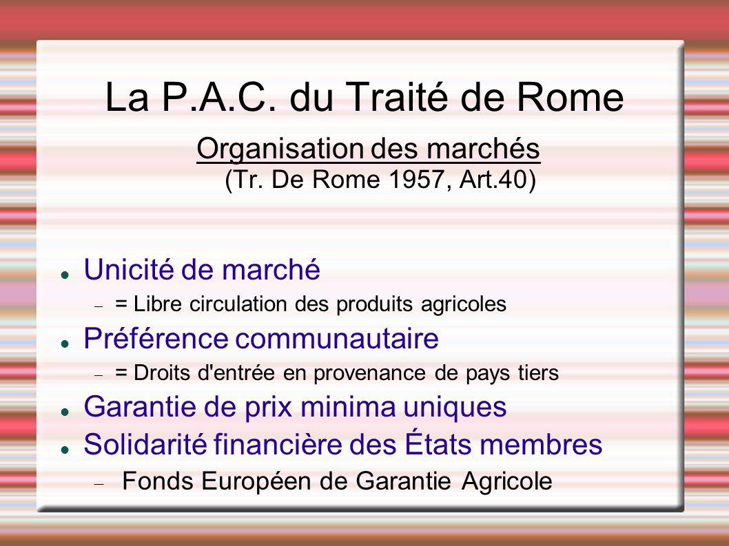 Organisation des marchés (Tr. De Rome 1957, Art.40)