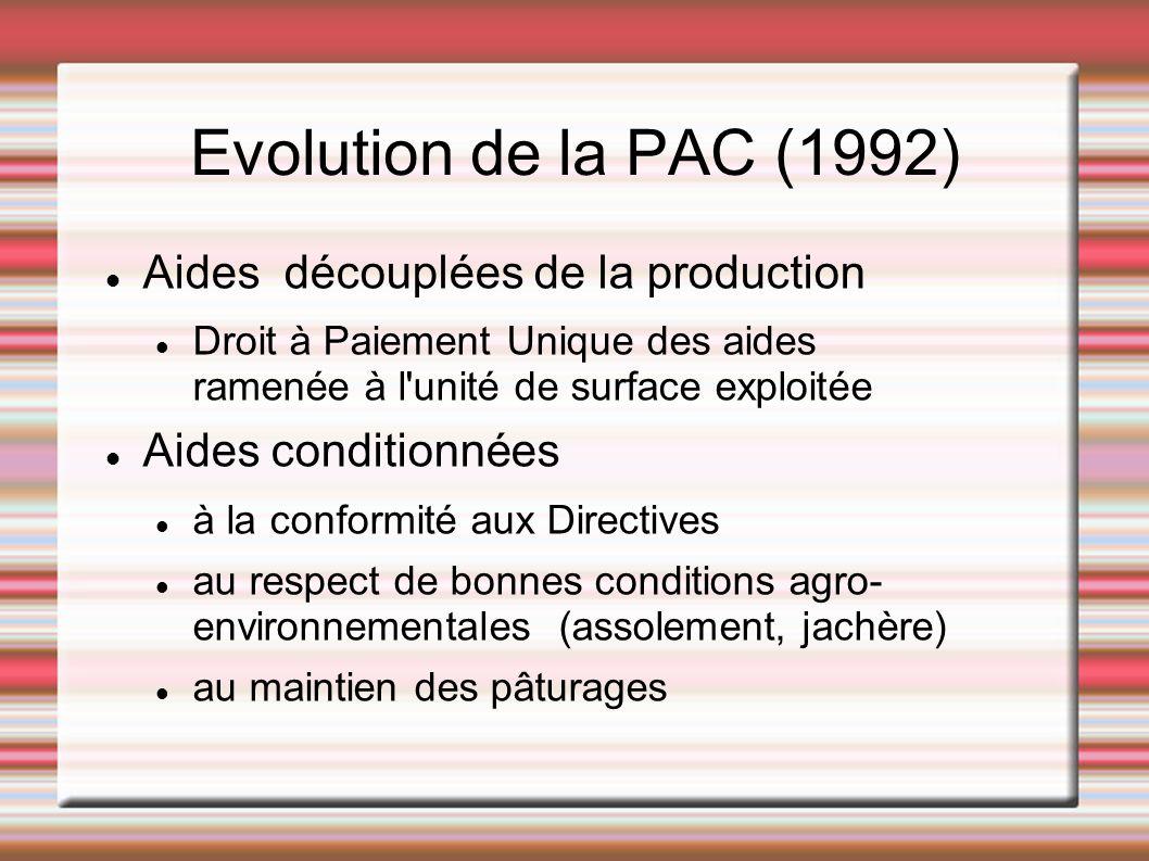 Evolution de la PAC (1992) Aides découplées de la production