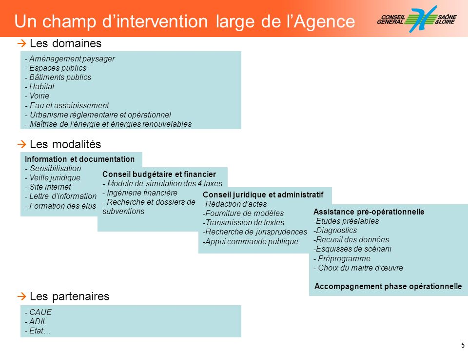 Accompagnement phase opérationnelle