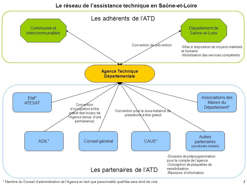 Le réseau de l'assistance technique en Saône-et-Loire
