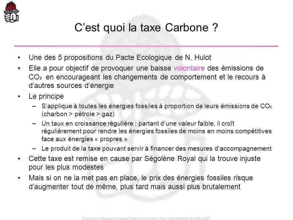 C'est quoi la taxe Carbone
