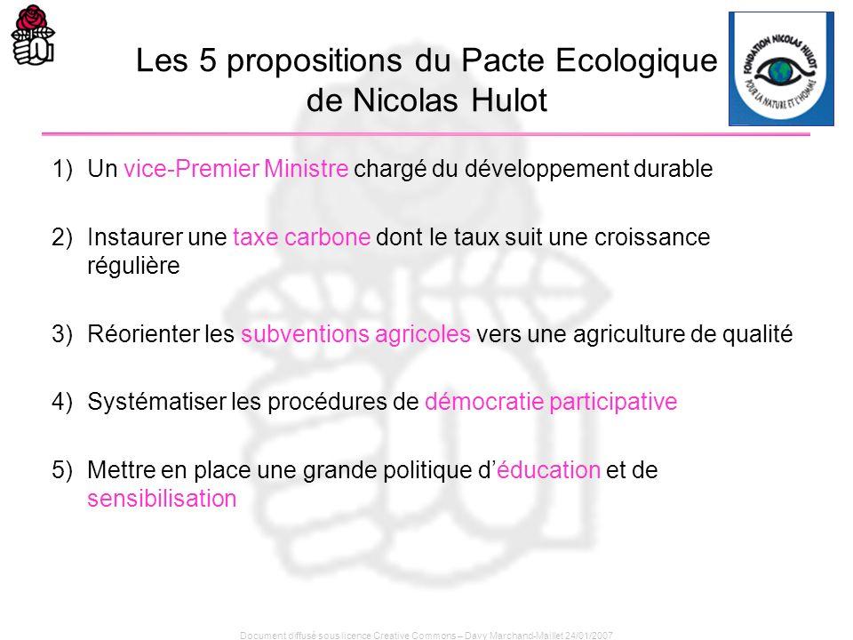 Les 5 propositions du Pacte Ecologique de Nicolas Hulot