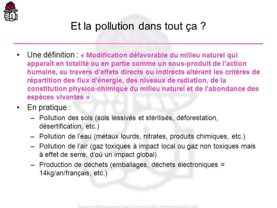 Et la pollution dans tout ça