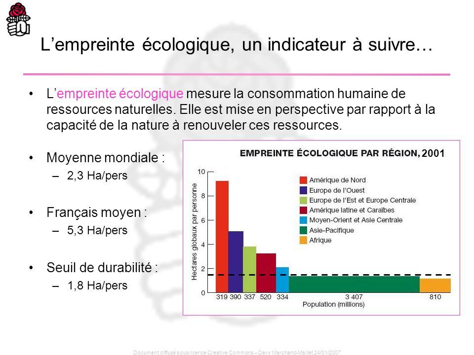 L'empreinte écologique, un indicateur à suivre…
