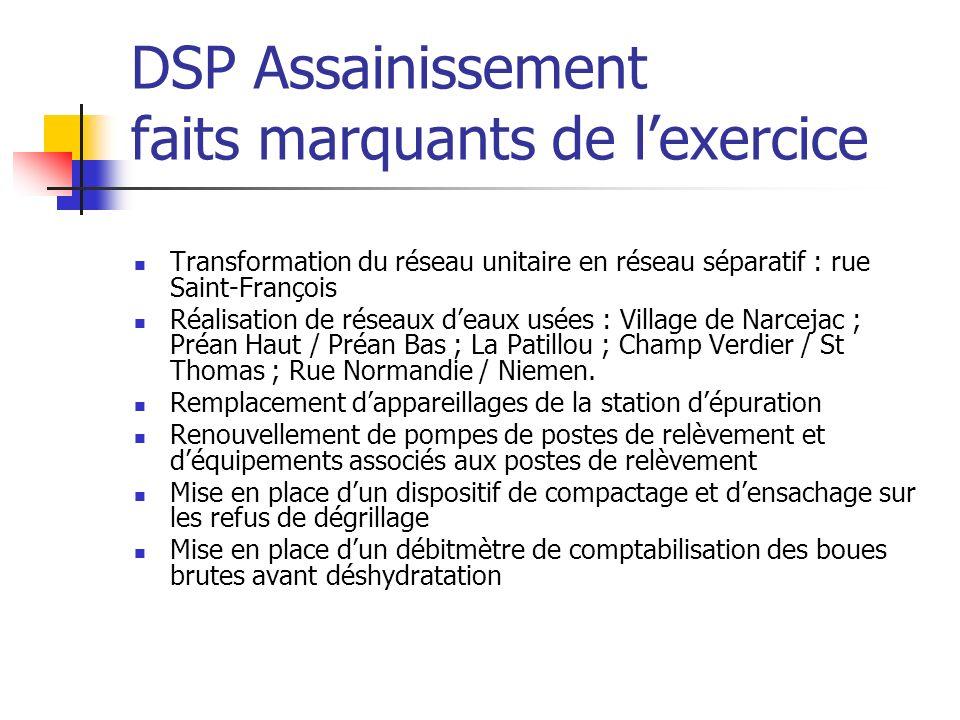 DSP Assainissement faits marquants de l'exercice