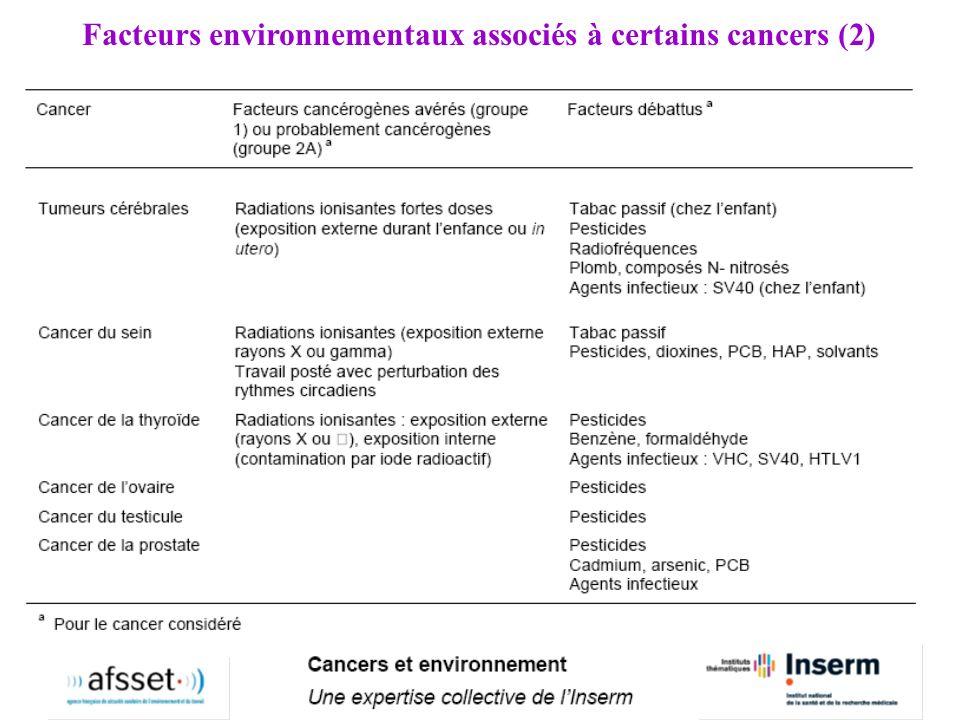 Facteurs environnementaux associés à certains cancers (2)