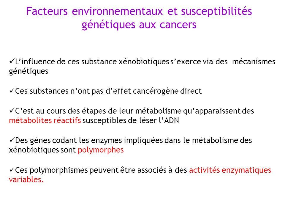 Facteurs environnementaux et susceptibilités génétiques aux cancers