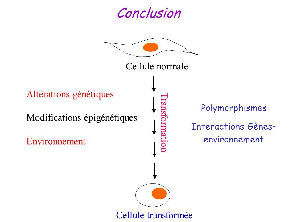 Interactions Gènes-environnement