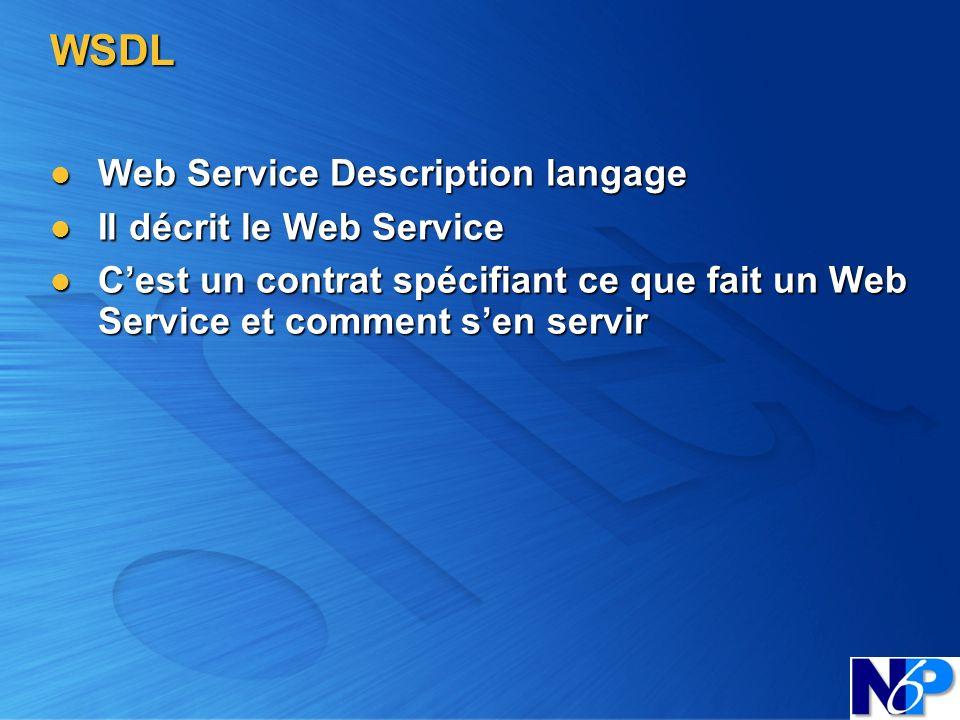 WSDL Web Service Description langage Il décrit le Web Service