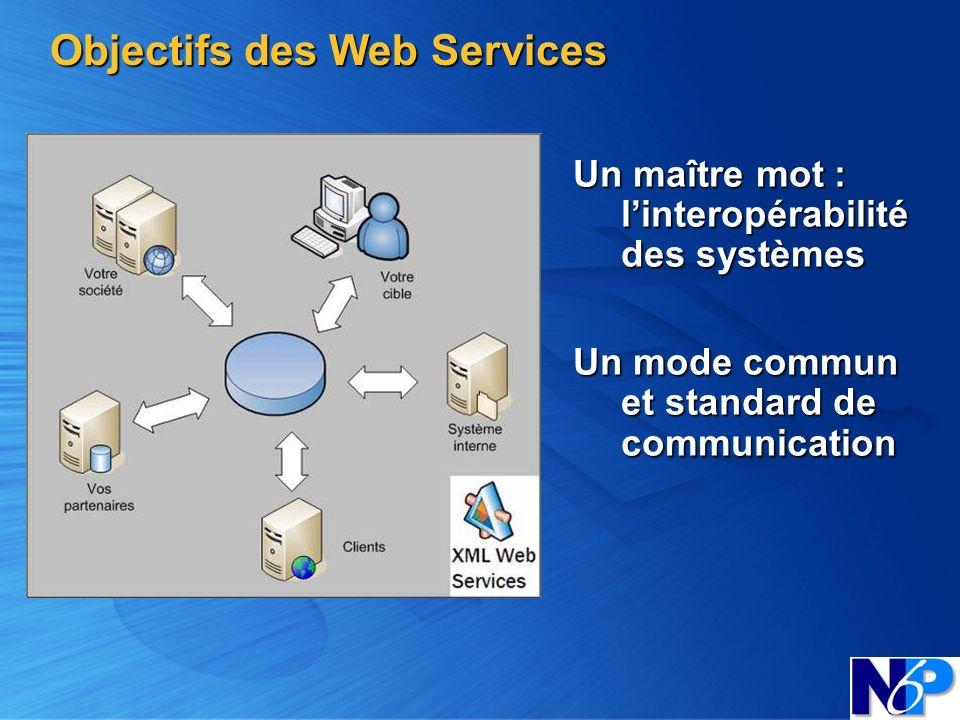 Objectifs des Web Services