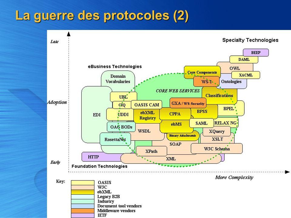 La guerre des protocoles (2)