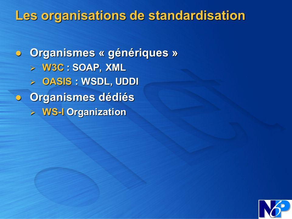 Les organisations de standardisation