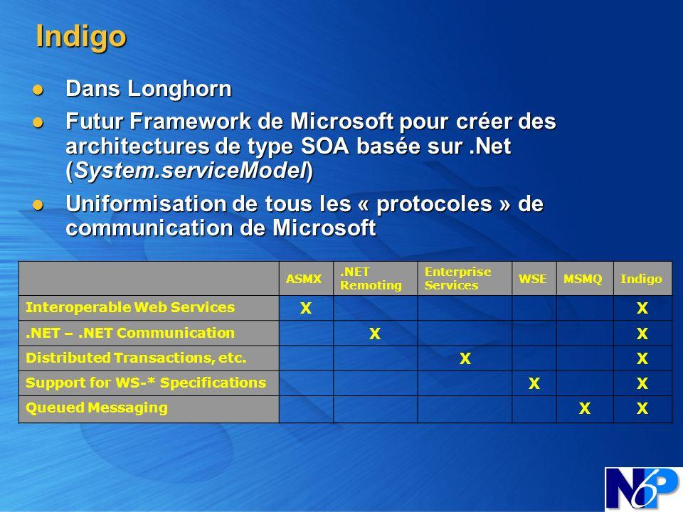 Indigo Dans Longhorn. Futur Framework de Microsoft pour créer des architectures de type SOA basée sur .Net (System.serviceModel)