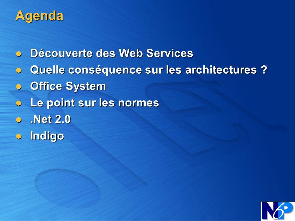 Agenda Découverte des Web Services