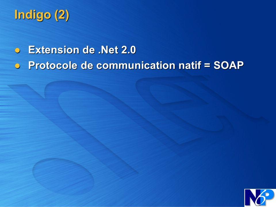 Indigo (2) Extension de .Net 2.0