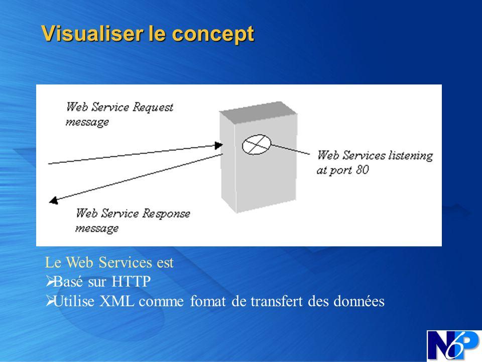 Visualiser le concept Le Web Services est Basé sur HTTP