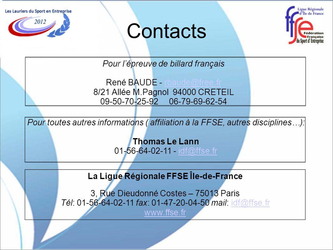 Contacts Pour l'épreuve de billard français