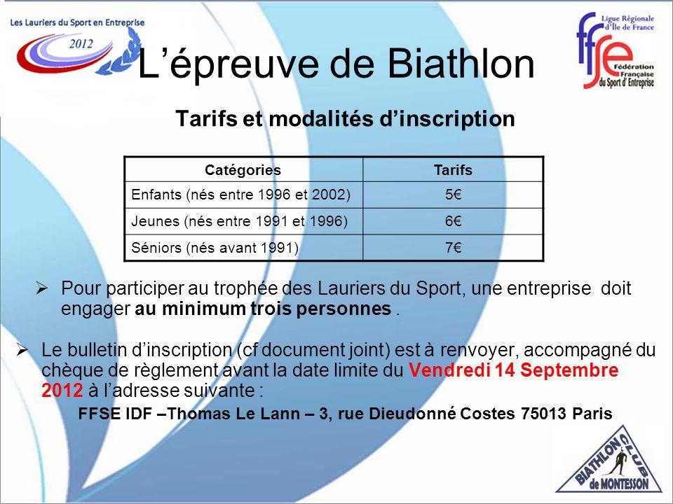 L'épreuve de Biathlon Tarifs et modalités d'inscription