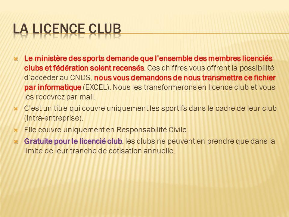 La licence club