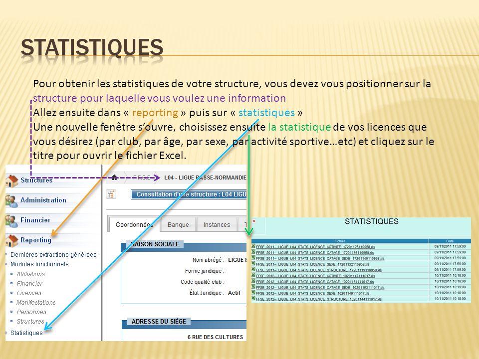 STATISTIQUESPour obtenir les statistiques de votre structure, vous devez vous positionner sur la structure pour laquelle vous voulez une information.