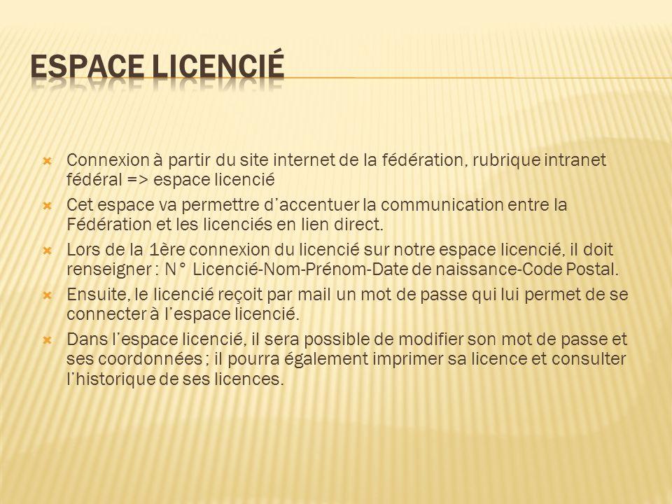 Espace licenciéConnexion à partir du site internet de la fédération, rubrique intranet fédéral => espace licencié.