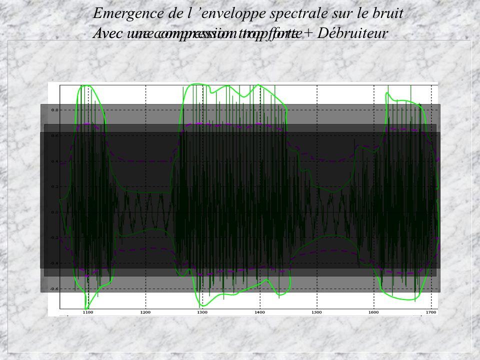 Emergence de l 'enveloppe spectrale sur le bruit