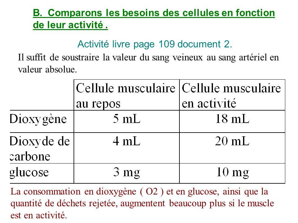 B. Comparons les besoins des cellules en fonction de leur activité .