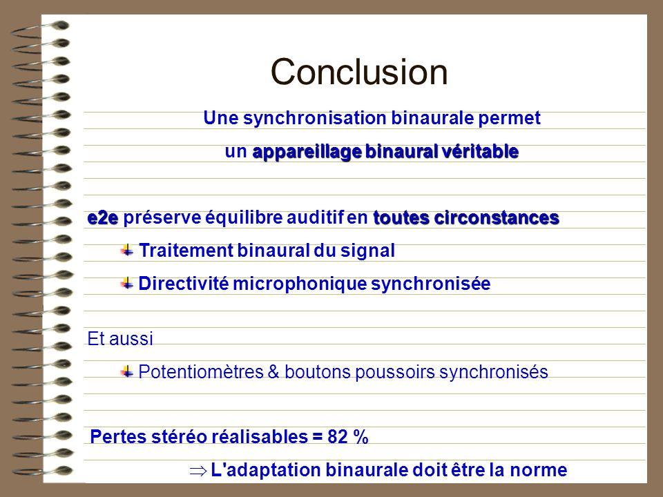 Conclusion Une synchronisation binaurale permet un appareillage binaural véritable. e2e préserve équilibre auditif en toutes circonstances.