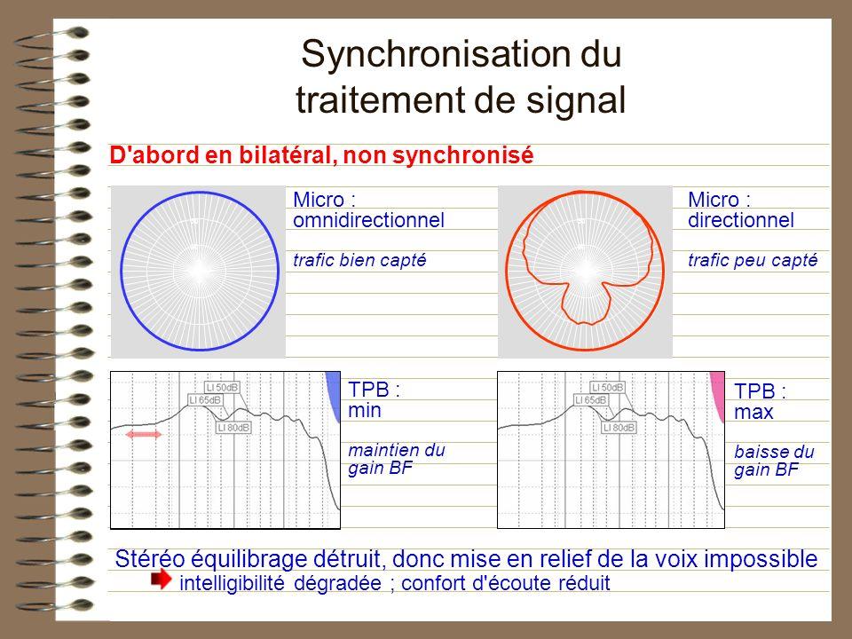 Synchronisation du traitement de signal