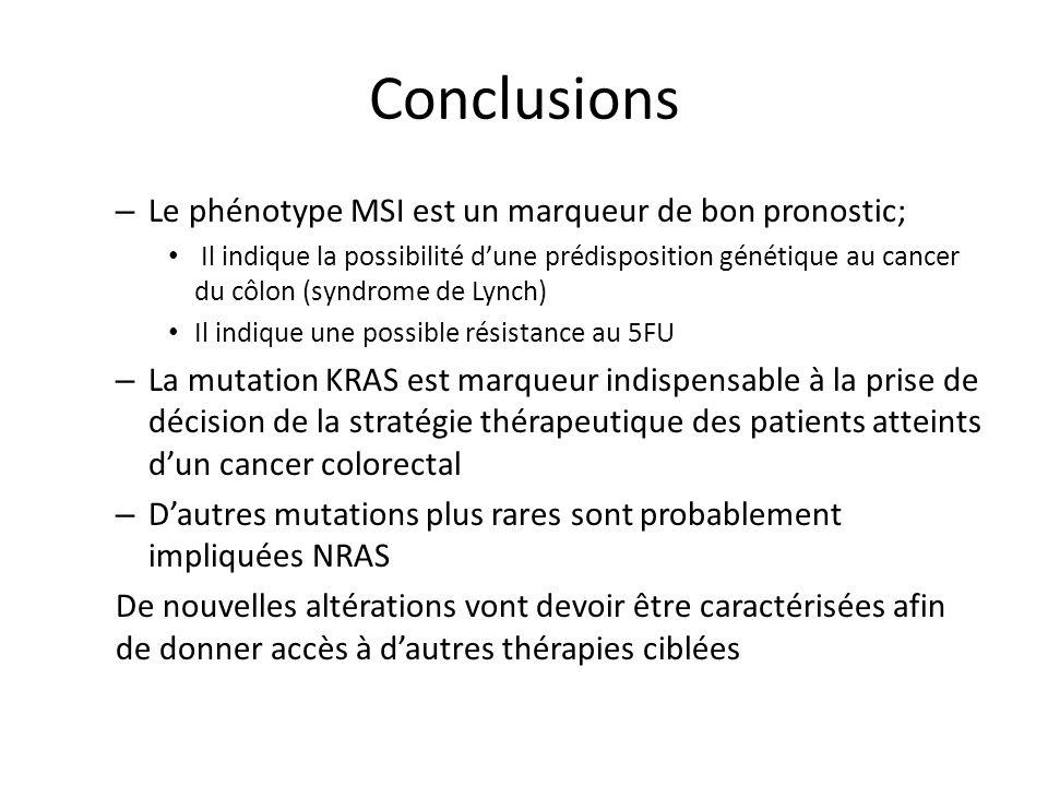 Conclusions Le phénotype MSI est un marqueur de bon pronostic;