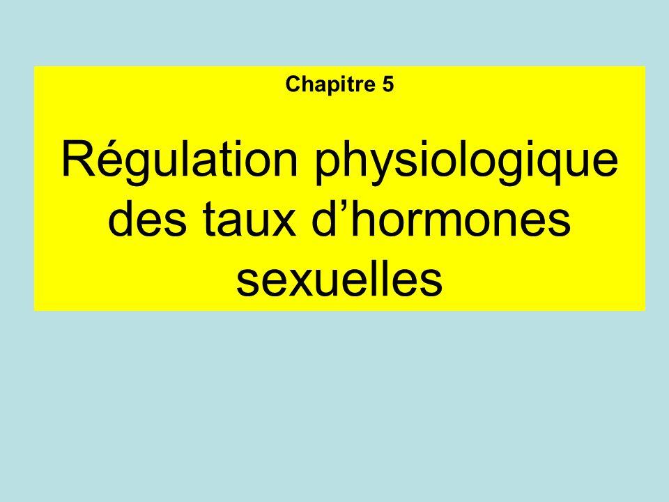Régulation physiologique des taux d'hormones sexuelles