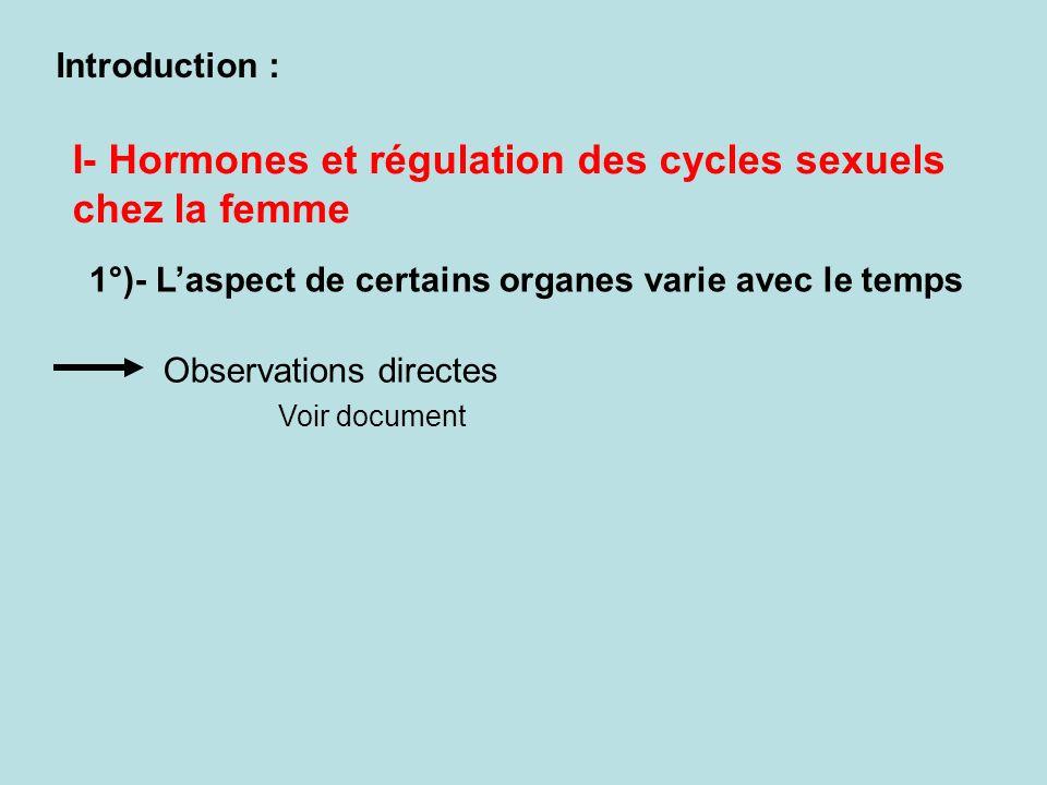 I- Hormones et régulation des cycles sexuels chez la femme