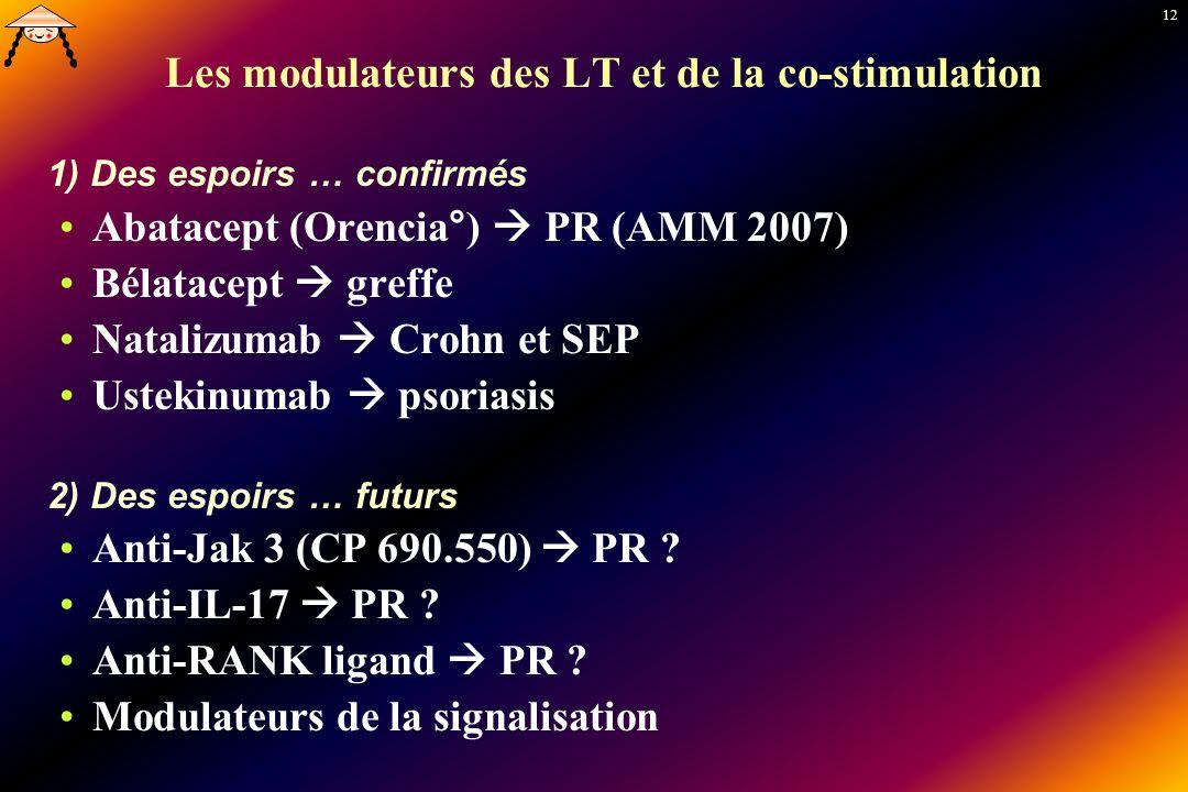 Les modulateurs des LT et de la co-stimulation