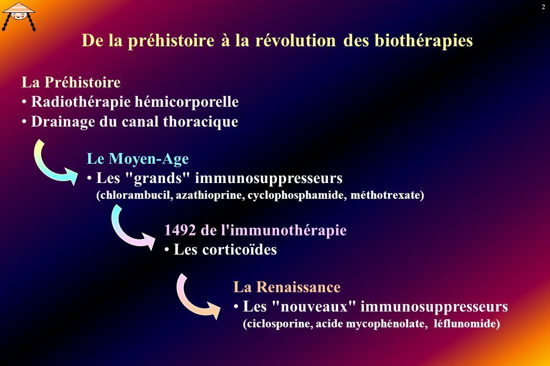 De la préhistoire à la révolution des biothérapies