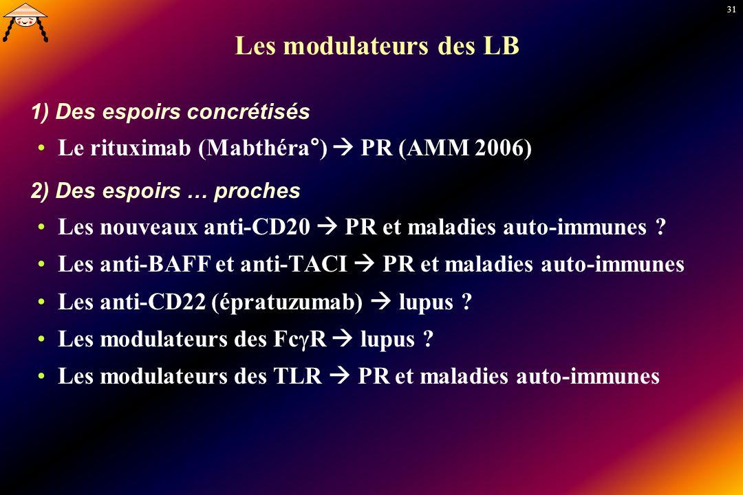 Les modulateurs des LB Le rituximab (Mabthéra°)  PR (AMM 2006)