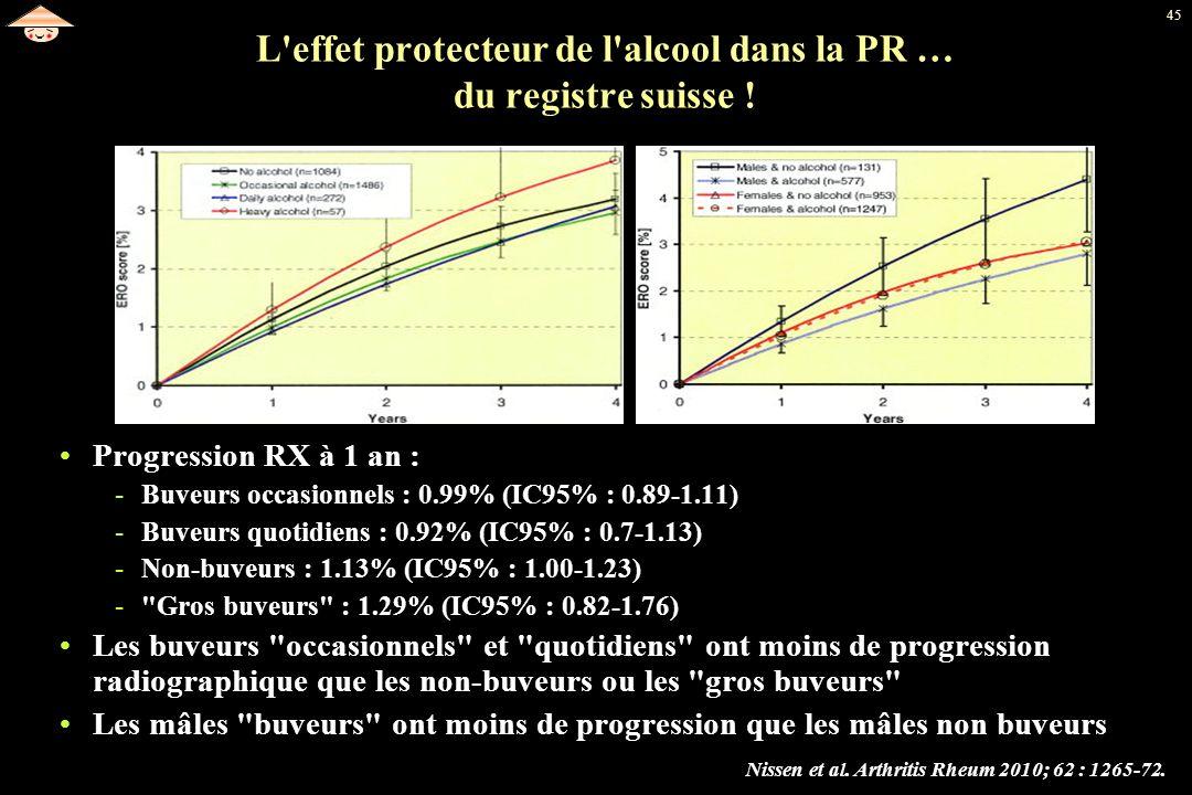L effet protecteur de l alcool dans la PR … du registre suisse !