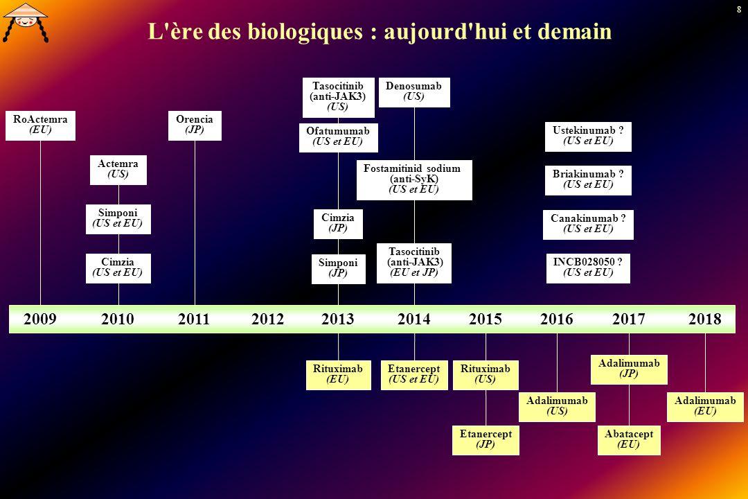 L ère des biologiques : aujourd hui et demain