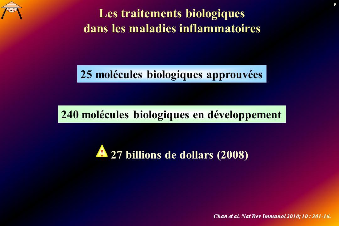 Les traitements biologiques dans les maladies inflammatoires