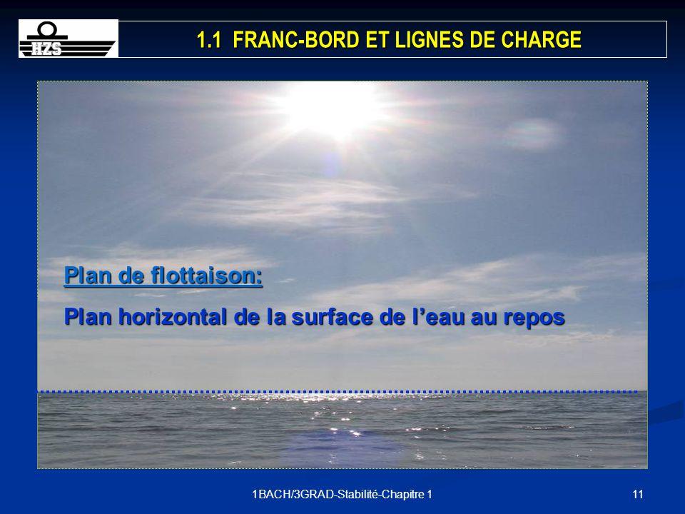 1.1 FRANC-BORD ET LIGNES DE CHARGE