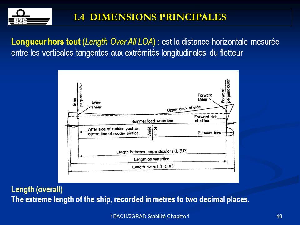 1.4 DIMENSIONS PRINCIPALES