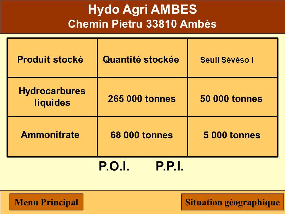 Hydrocarbures liquides